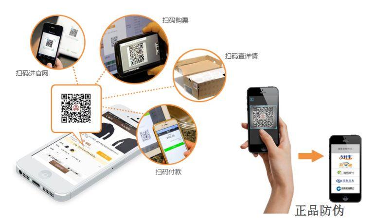 青岛二维码喷码机一物一码溯源追溯系统+喷码机激光机生产线