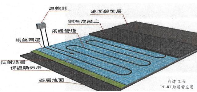 2021年知名地暖管品牌 陇南地暖管材安装步骤