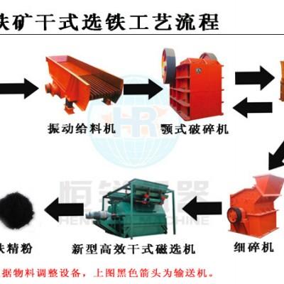 巩义铂思特铁矿浮选工艺流程,铁矿尾矿浓缩设备,选铁压滤机